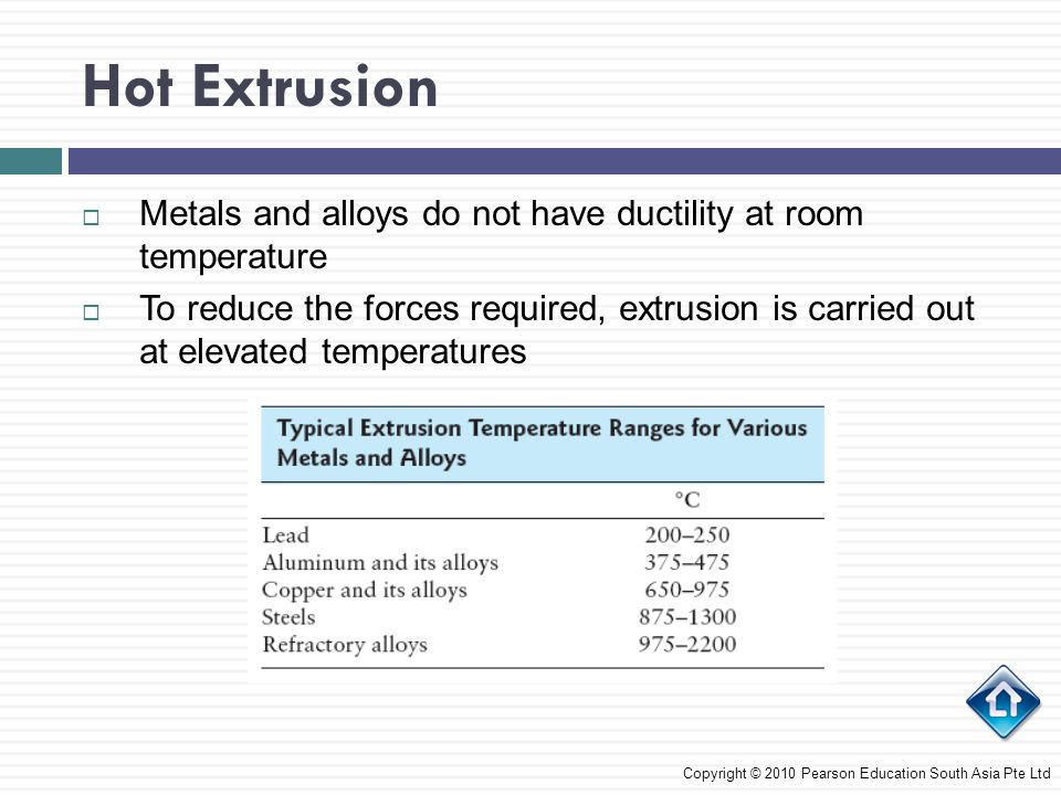 Hot Extrusion Metals and alloys do not have ductility at room temperature.