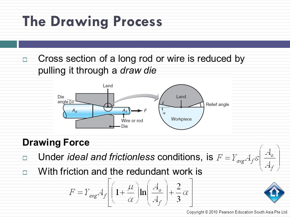 The Drawing Process Cross section of a long rod or wire is reduced by pulling it through a draw die.