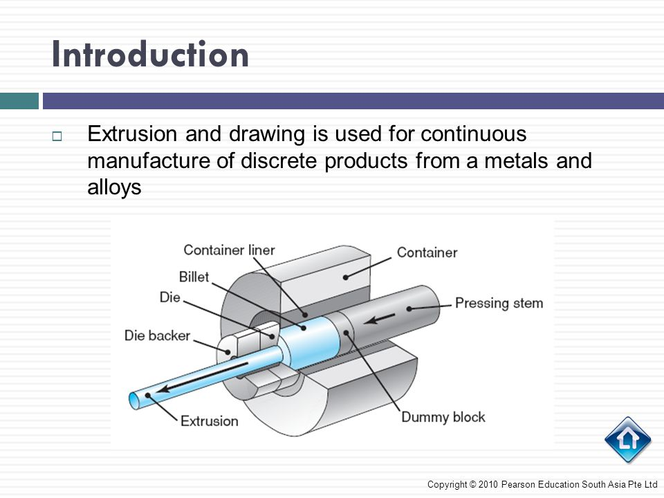 Introduction Extrusion and drawing is used for continuous manufacture of discrete products from a metals and alloys.