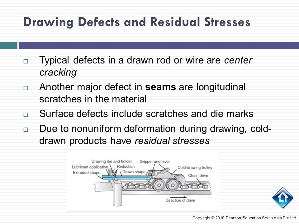 Drawing Defects and Residual Stresses