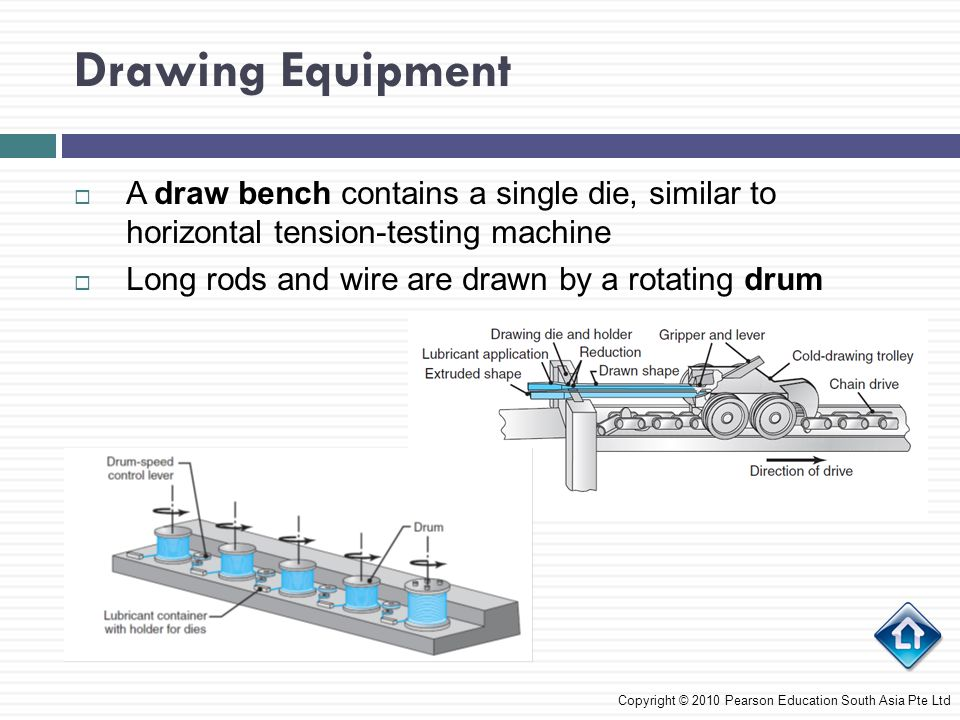 Drawing Equipment A draw bench contains a single die, similar to horizontal tension-testing machine.