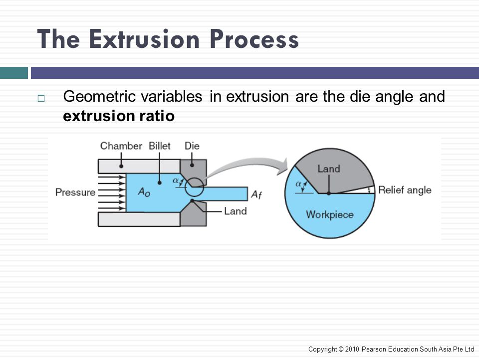 The Extrusion Process Geometric variables in extrusion are the die angle and extrusion ratio.
