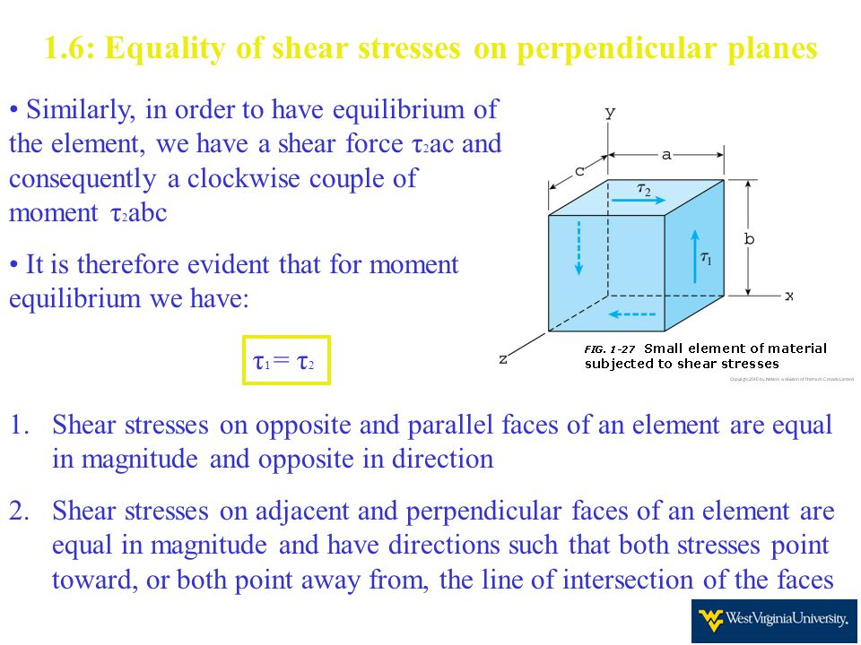 1.6: Equality of shear stresses on perpendicular planes