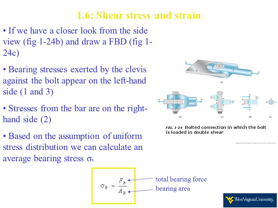 1.6: Shear stress and strain
