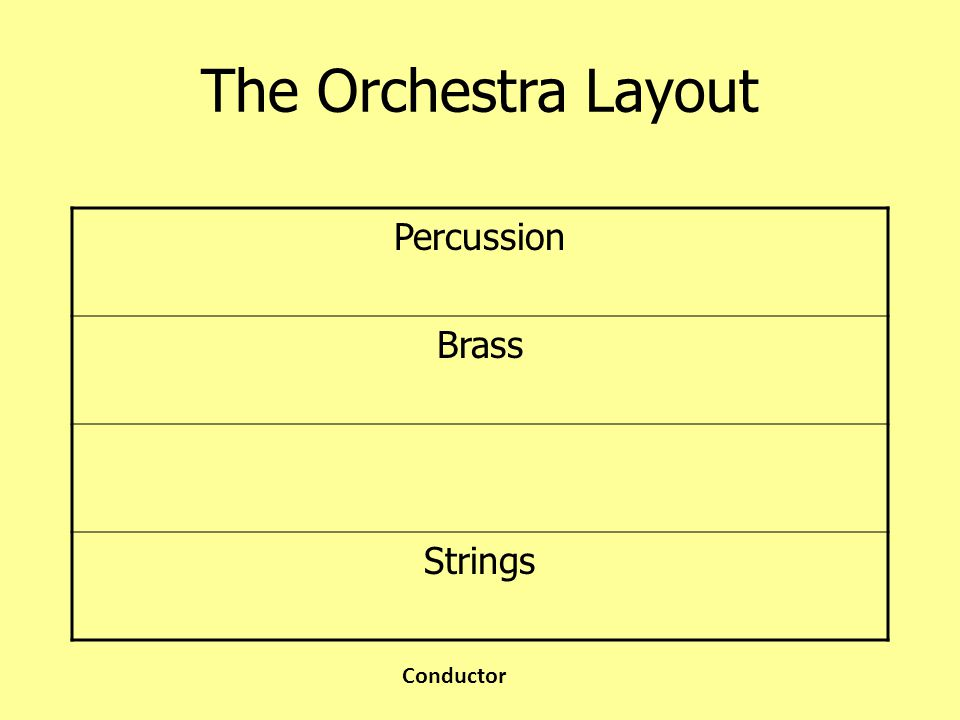 The Orchestra Layout Percussion Brass Strings Conductor