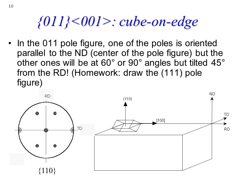 {011}<001>: cube-on-edge