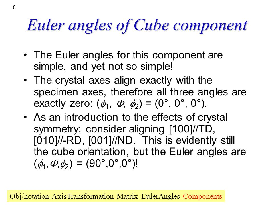 Euler angles of Cube component