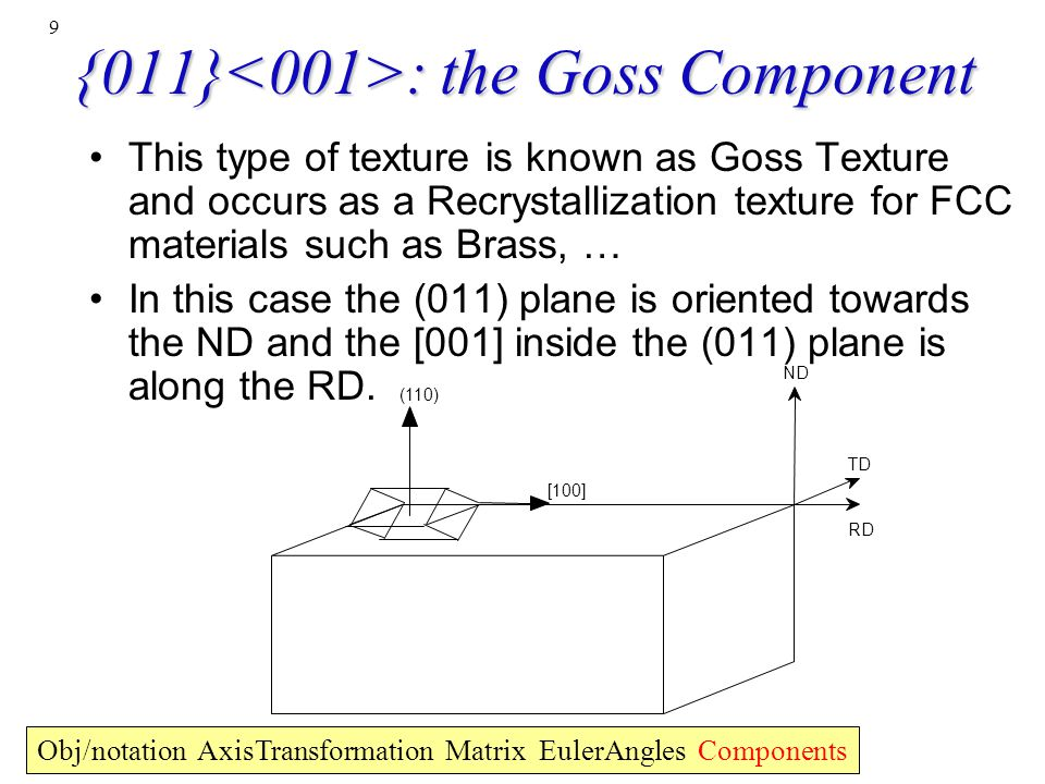 {011}<001>: the Goss Component