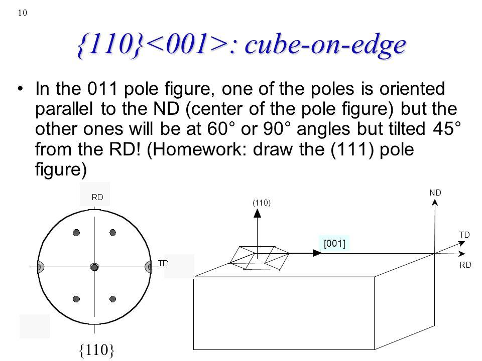 {110}<001>: cube-on-edge