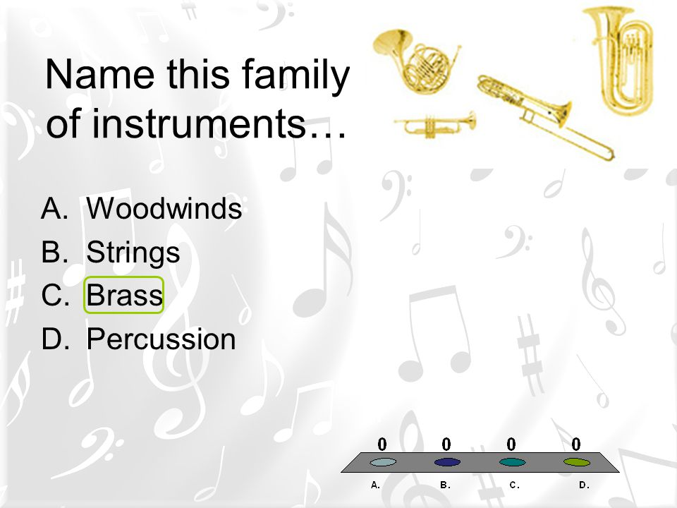 Name this family of instruments…