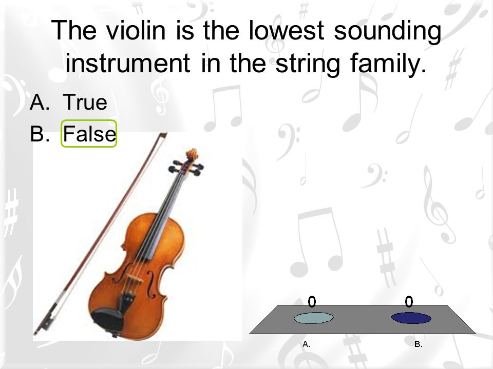 The violin is the lowest sounding instrument in the string family.