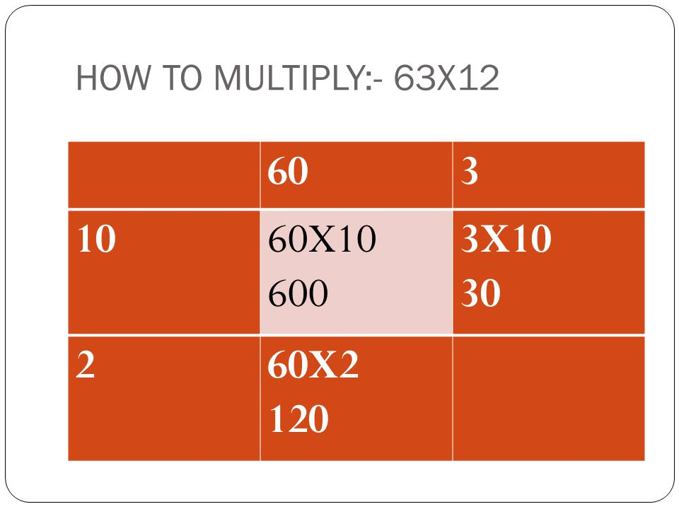 HOW TO MULTIPLY:- 63X12 60 3 10 60X10 600 3X10 30 2 60X2 120 ADD
