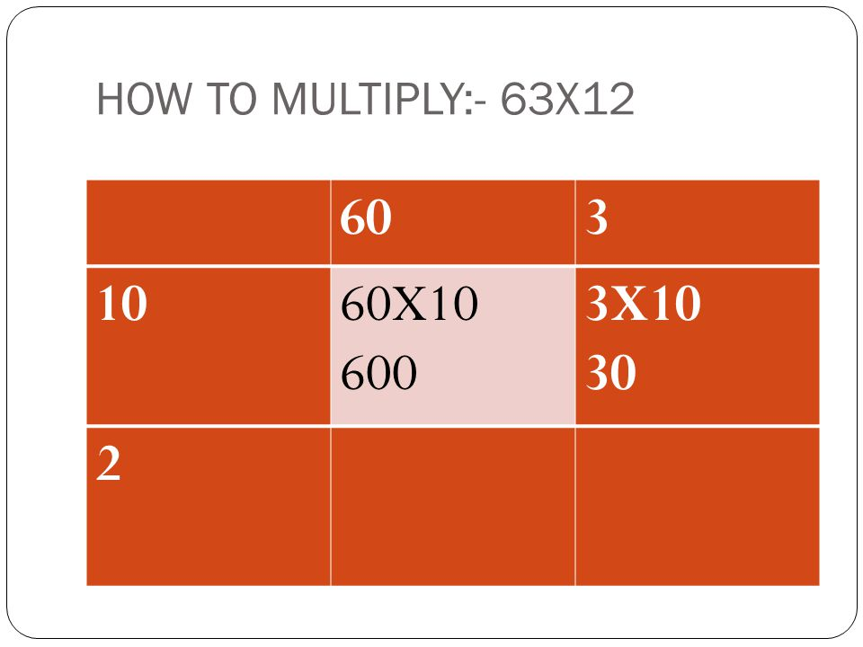HOW TO MULTIPLY:- 63X12 60 3 10 60X10 600 3X10 30 2 ADD