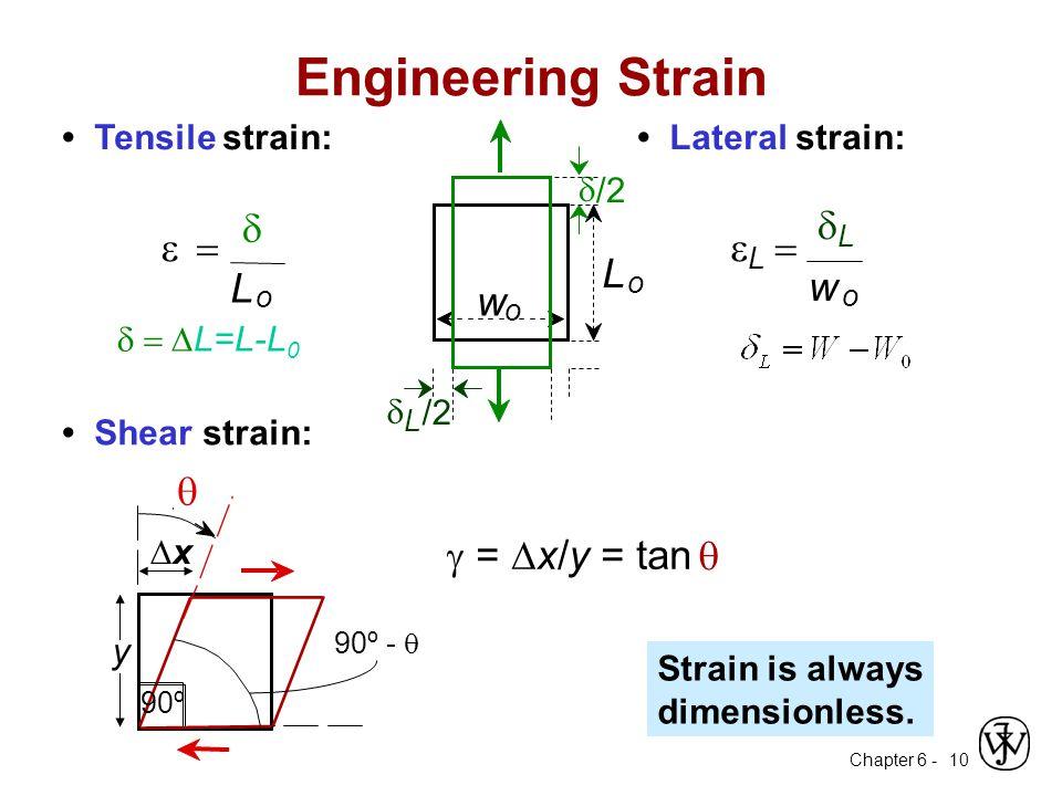 Engineering Strain w e = d L d e = w q q g = Dx/y = tan