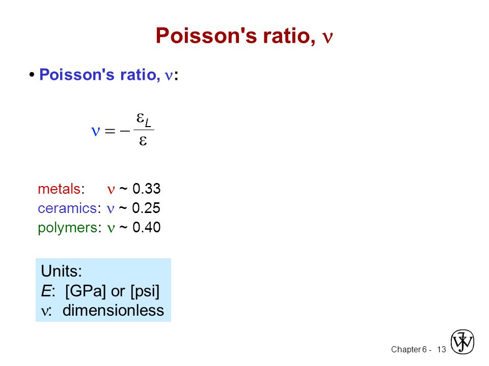Poisson s ratio, n e n = - • Poisson s ratio, n: Units: