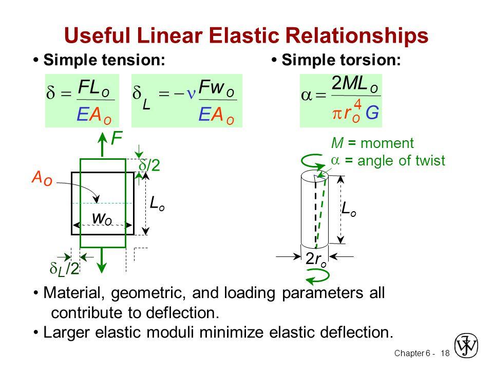Useful Linear Elastic Relationships