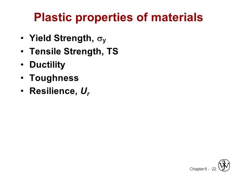 Plastic properties of materials