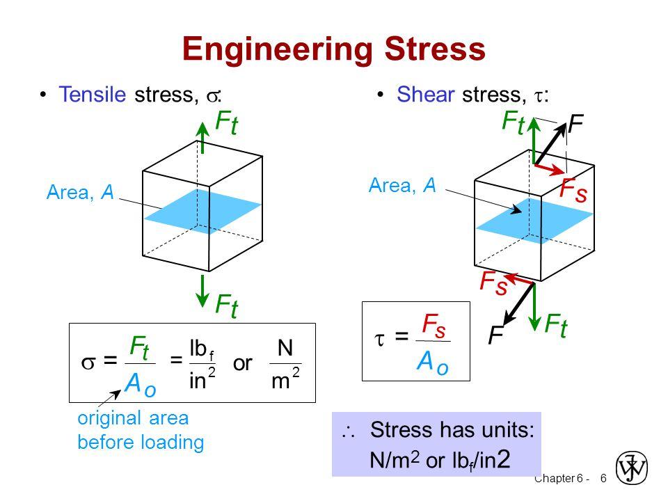 Engineering Stress F t s = A F t s = A m N or in lb