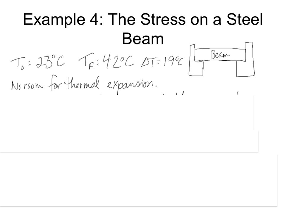 Example 4: The Stress on a Steel Beam
