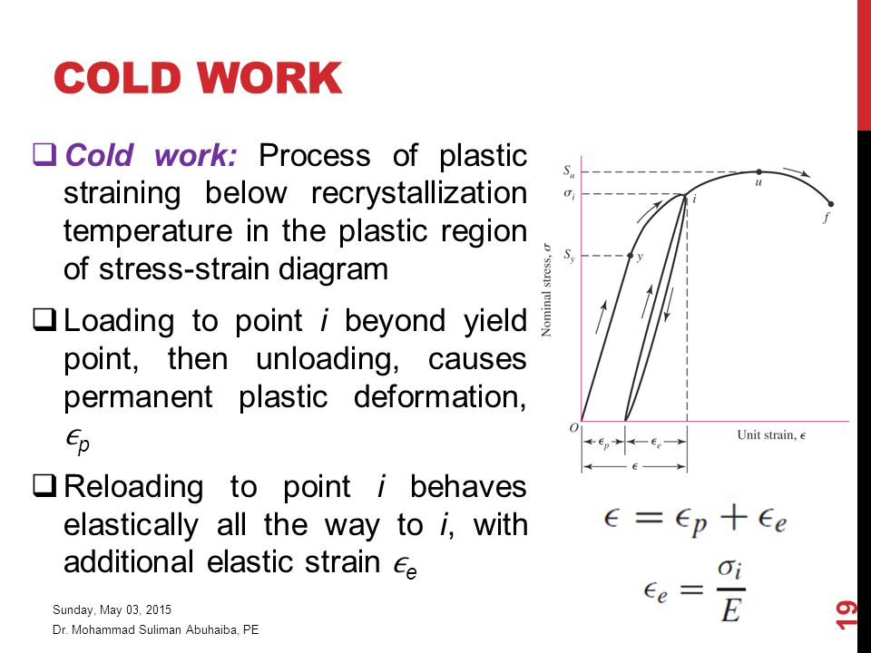 Cold Work Cold work: Process of plastic straining below recrystallization temperature in the plastic region of stress-strain diagram.