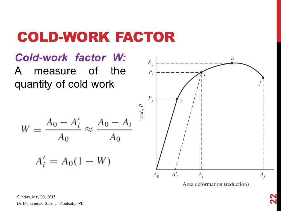 Cold-work Factor Cold-work factor W: A measure of the quantity of cold work. Friday, April 14, 2017.
