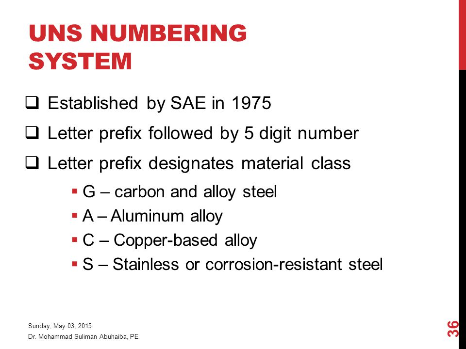 UNS Numbering System Established by SAE in 1975