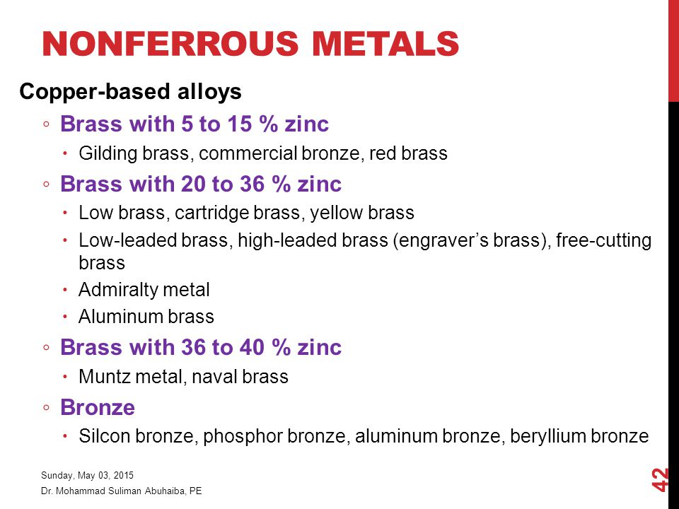 Nonferrous Metals Copper-based alloys Brass with 5 to 15 % zinc