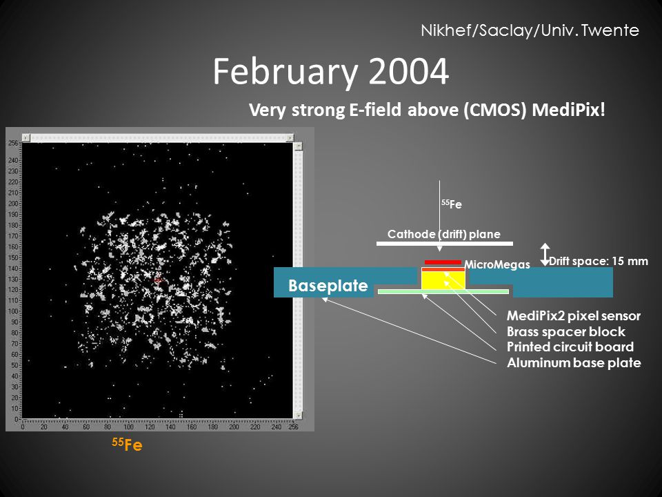 February 2004 Very strong E-field above (CMOS) MediPix!