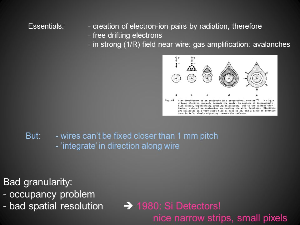 bad spatial resolution  1980: Si Detectors!