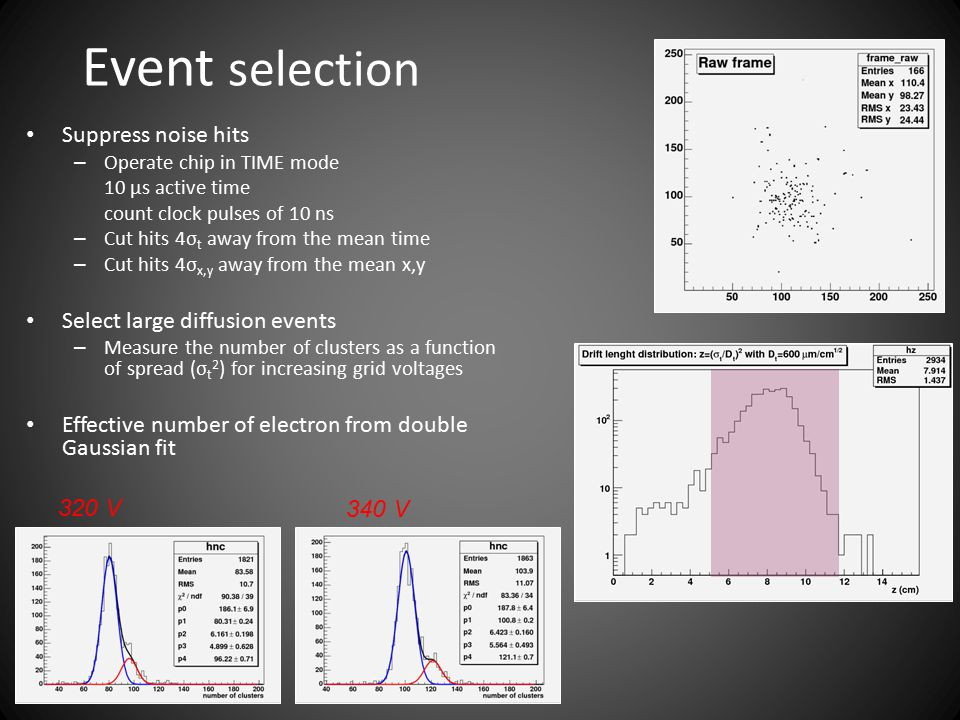 Event selection Suppress noise hits Select large diffusion events