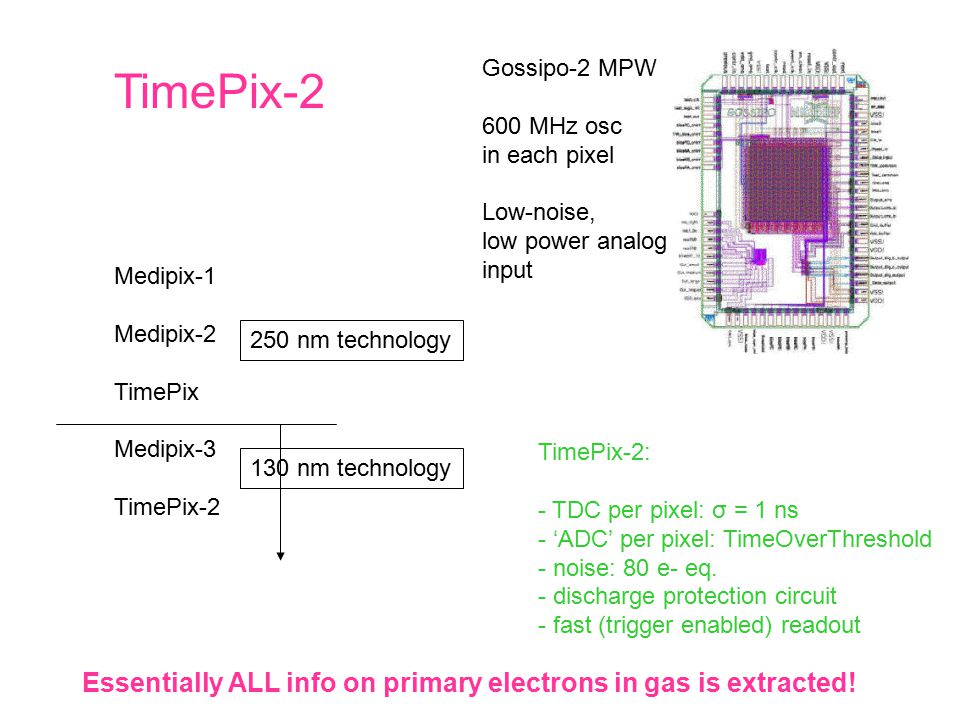Gossipo-2 MPW 600 MHz osc. in each pixel. Low-noise, low power analog. input. New CMOS pixel chip: TimePix-2.