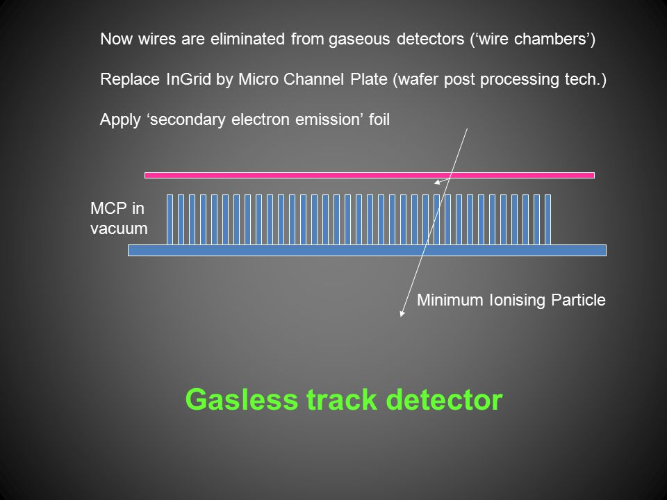 Gasless track detector
