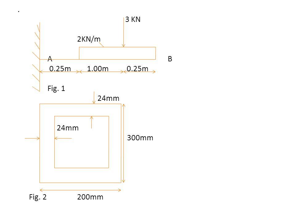 3 KN 2KN/m A B 0.25m 1.00m 0.25m Fig. 1 24mm 24mm 300mm Fig. 2 200mm