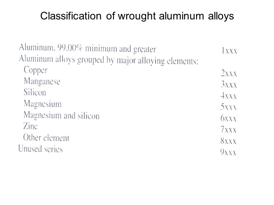 Classification of wrought aluminum alloys