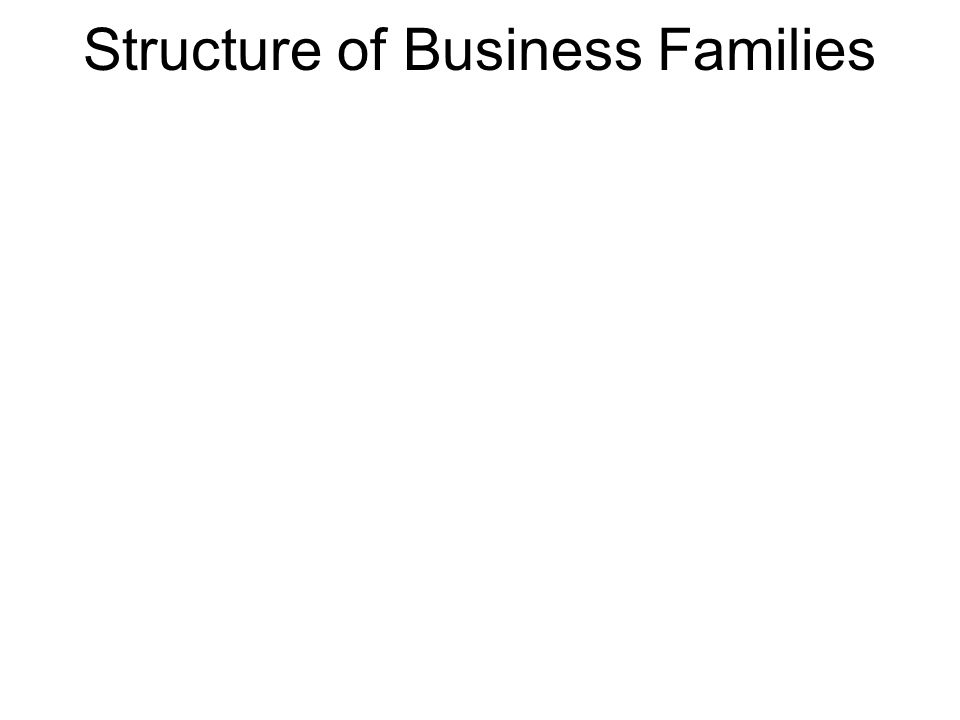 Structure of Business Families