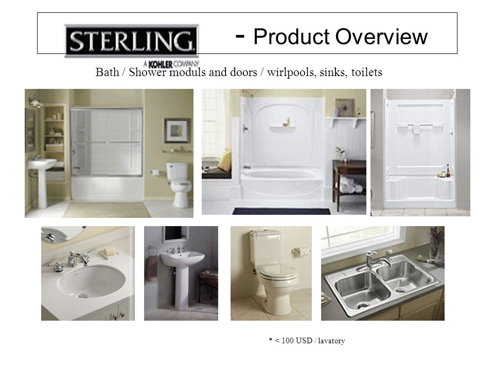 - Product Overview Bath / Shower moduls and doors / wirlpools, sinks, toilets.