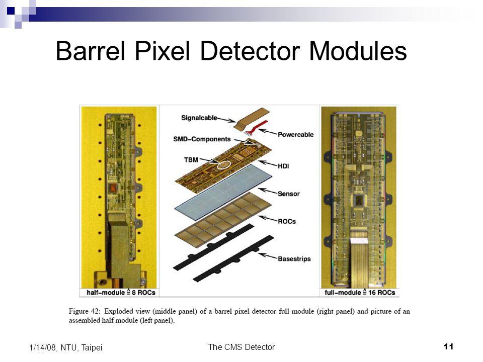 Barrel Pixel Detector Modules