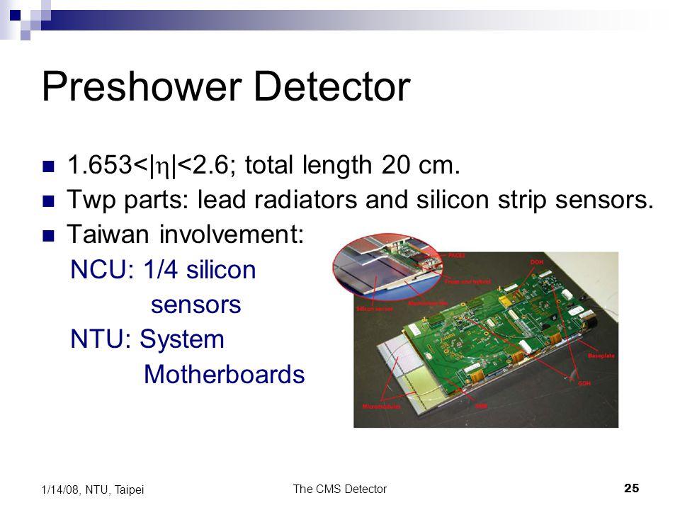Preshower Detector 1.653<|h|<2.6; total length 20 cm.
