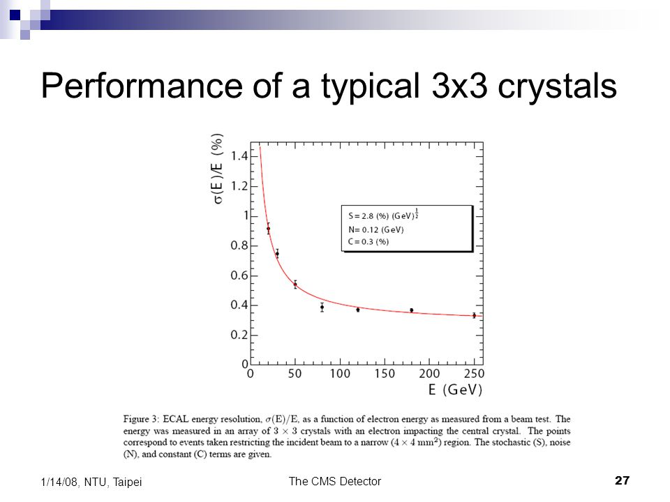 Performance of a typical 3x3 crystals