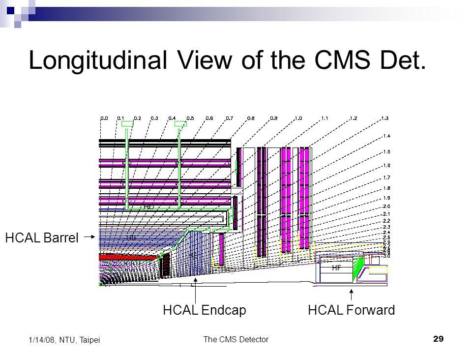 Longitudinal View of the CMS Det.
