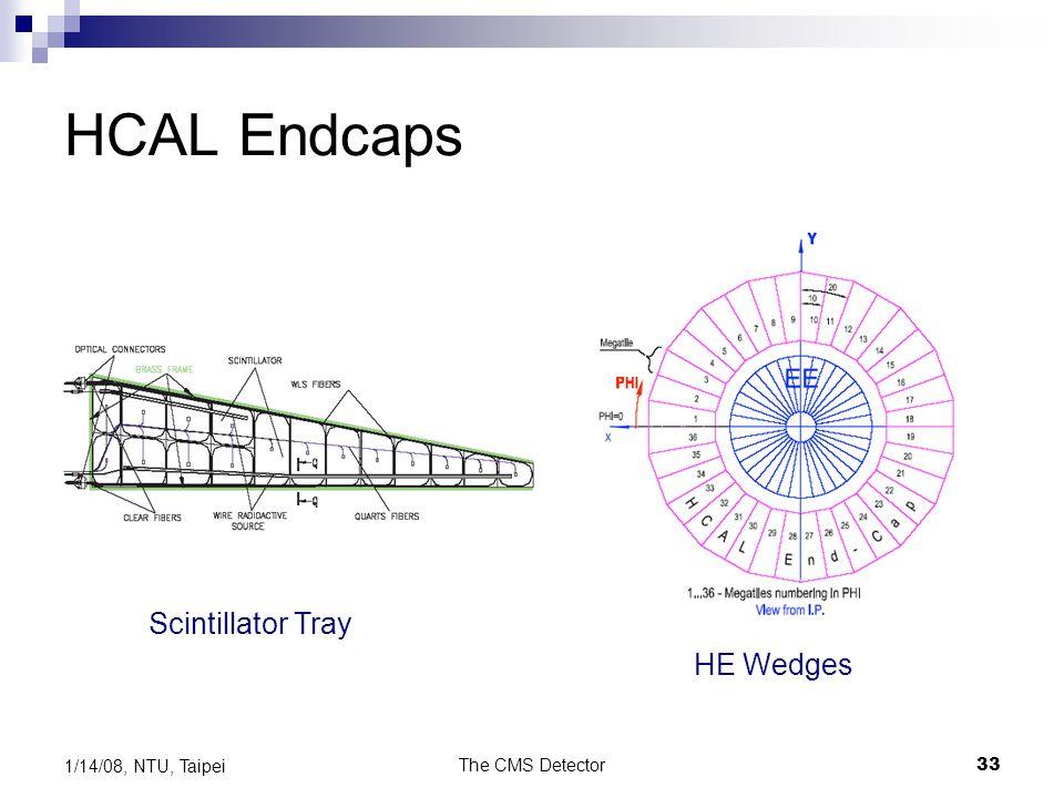 HCAL Endcaps Scintillator Tray HE Wedges 1/14/08, NTU, Taipei