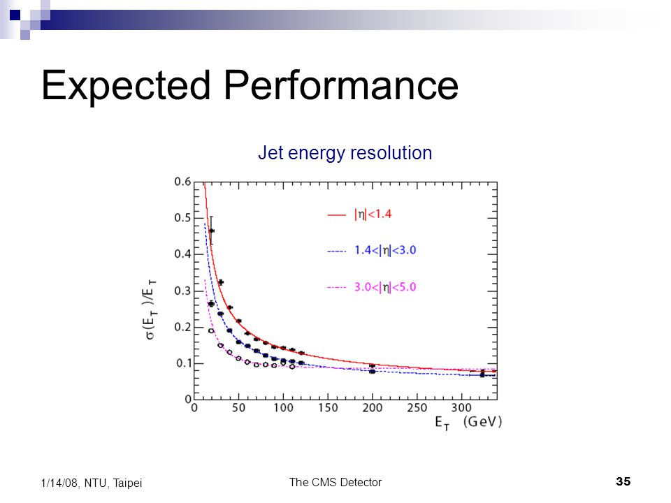 Expected Performance Jet energy resolution 1/14/08, NTU, Taipei