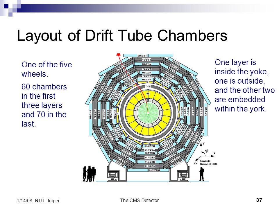 Layout of Drift Tube Chambers