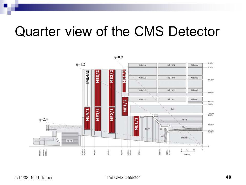 Quarter view of the CMS Detector