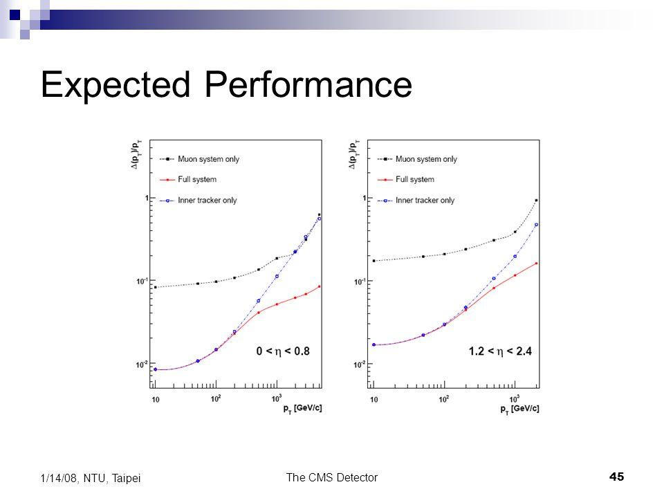 Expected Performance 1/14/08, NTU, Taipei The CMS Detector