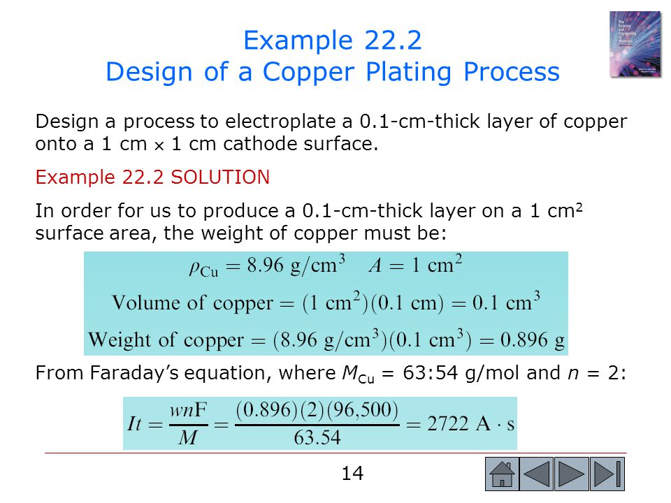 Example 22.2 Design of a Copper Plating Process