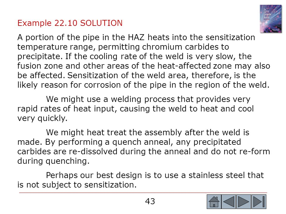 Example 22.10 SOLUTION