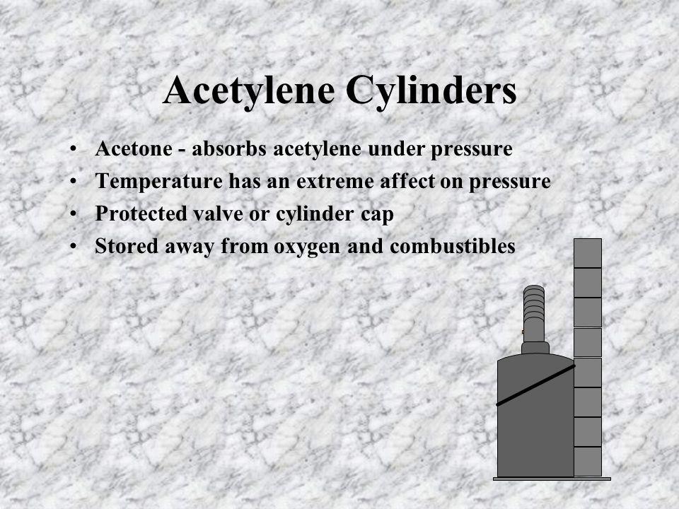 Acetylene Cylinders Acetone - absorbs acetylene under pressure