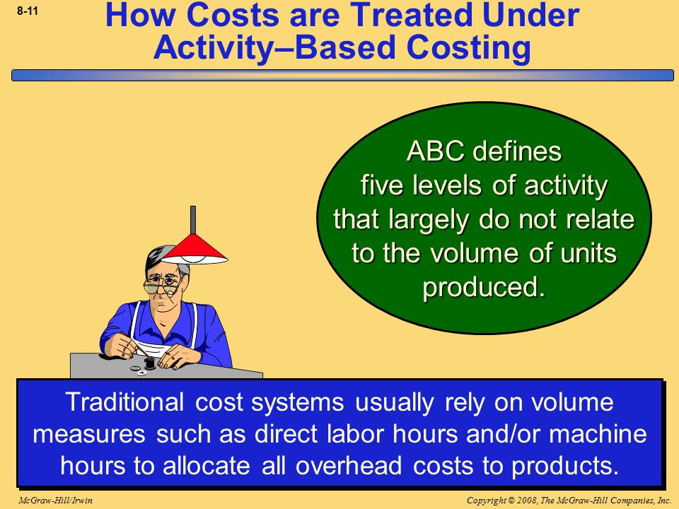 How Costs are Treated Under Activity–Based Costing