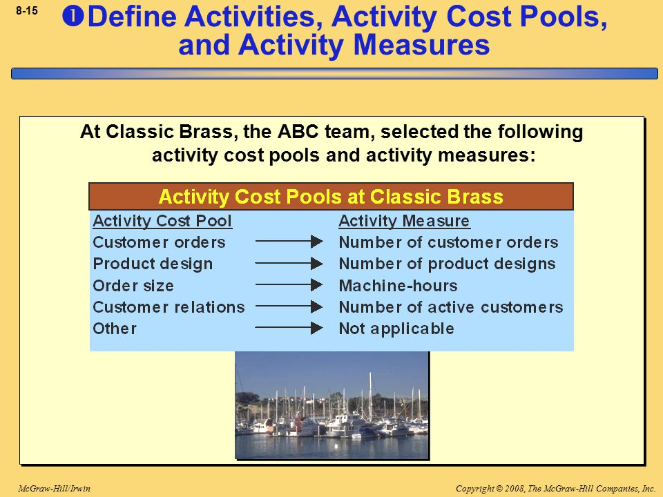 Define Activities, Activity Cost Pools, and Activity Measures